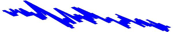 Loony Lines stripes vinyl decal 3050